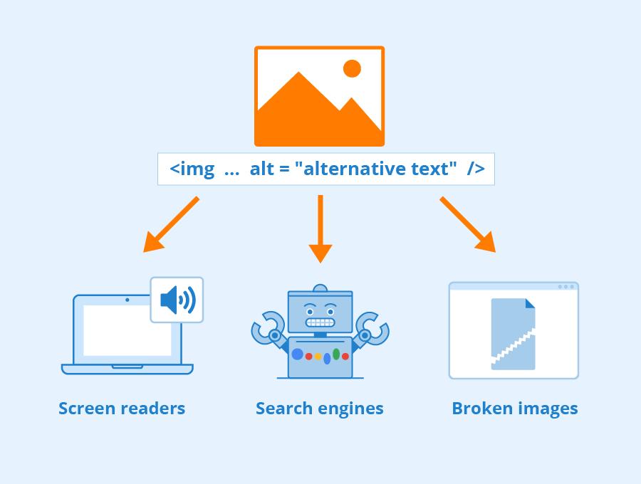accessible website design alt text